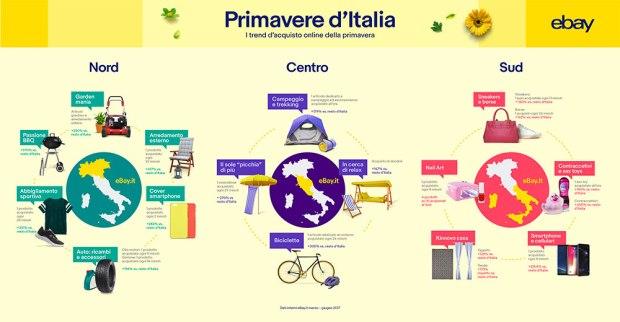 primavereitalia_visual_generale